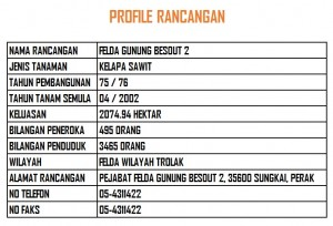 PROFILE RANCANGAN